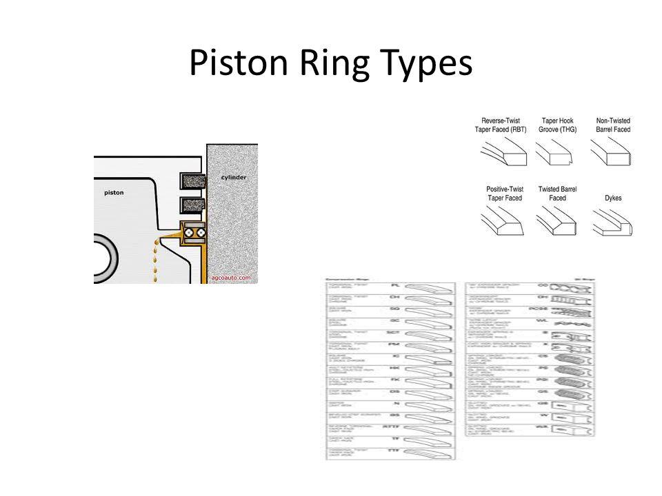 Piston Ring Types