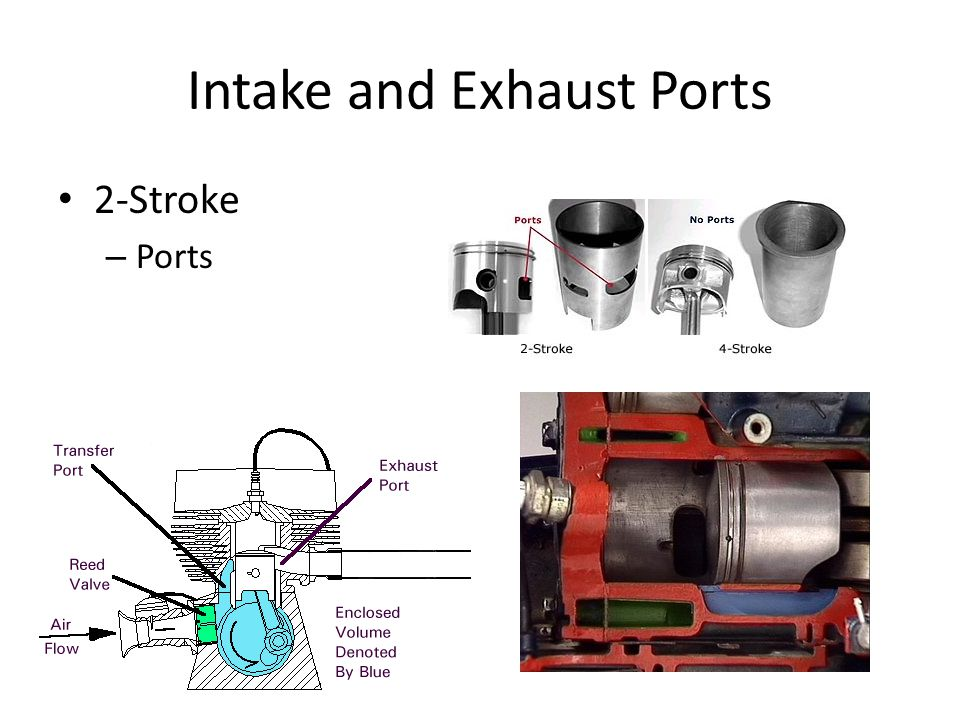 Intake and Exhaust Ports