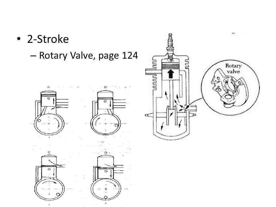 2-Stroke Rotary Valve, page 124