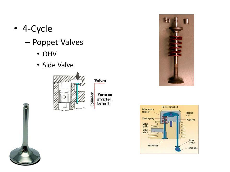4-Cycle Poppet Valves OHV Side Valve