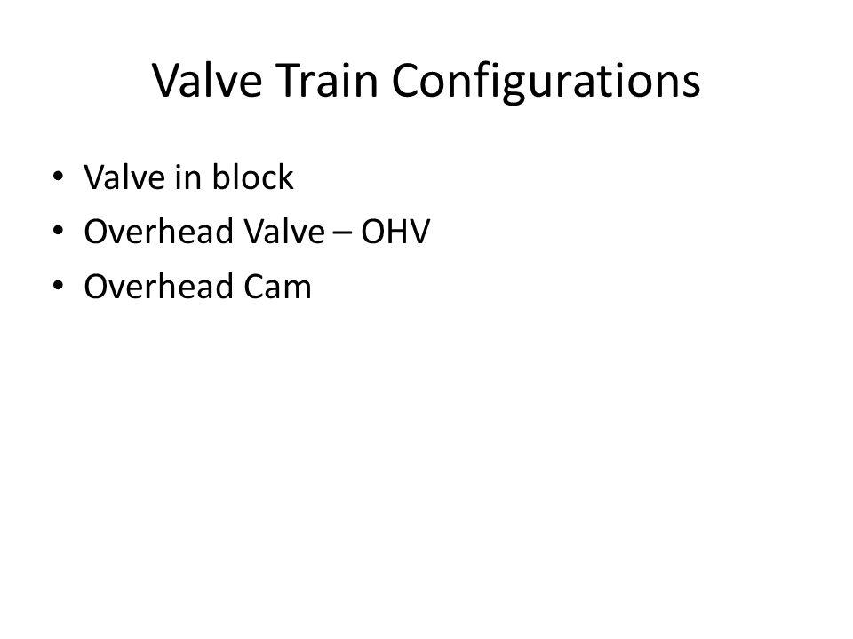Valve Train Configurations