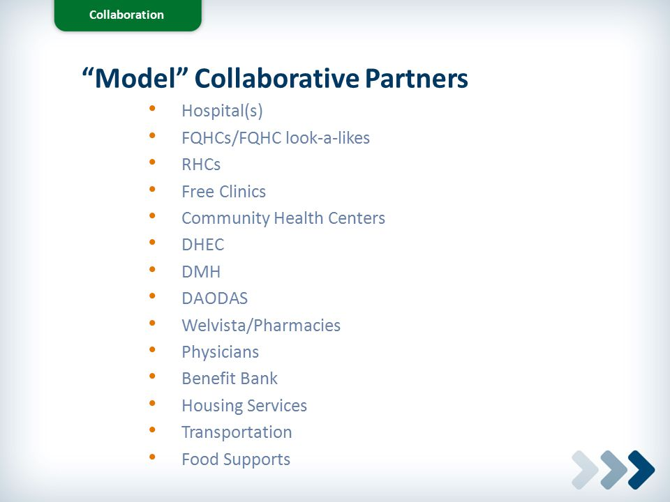 Model Collaborative Partners
