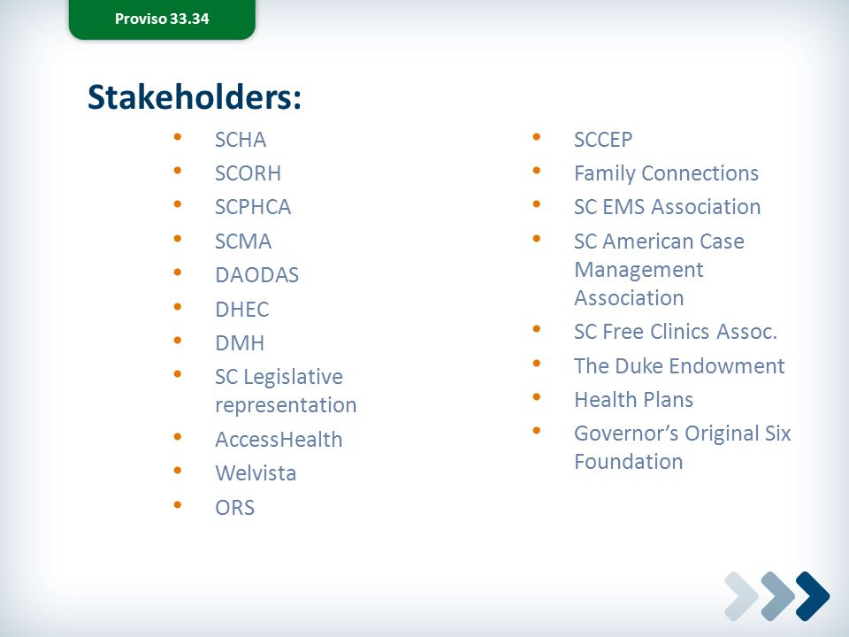 Stakeholders: SCHA SCCEP SCORH Family Connections SCPHCA