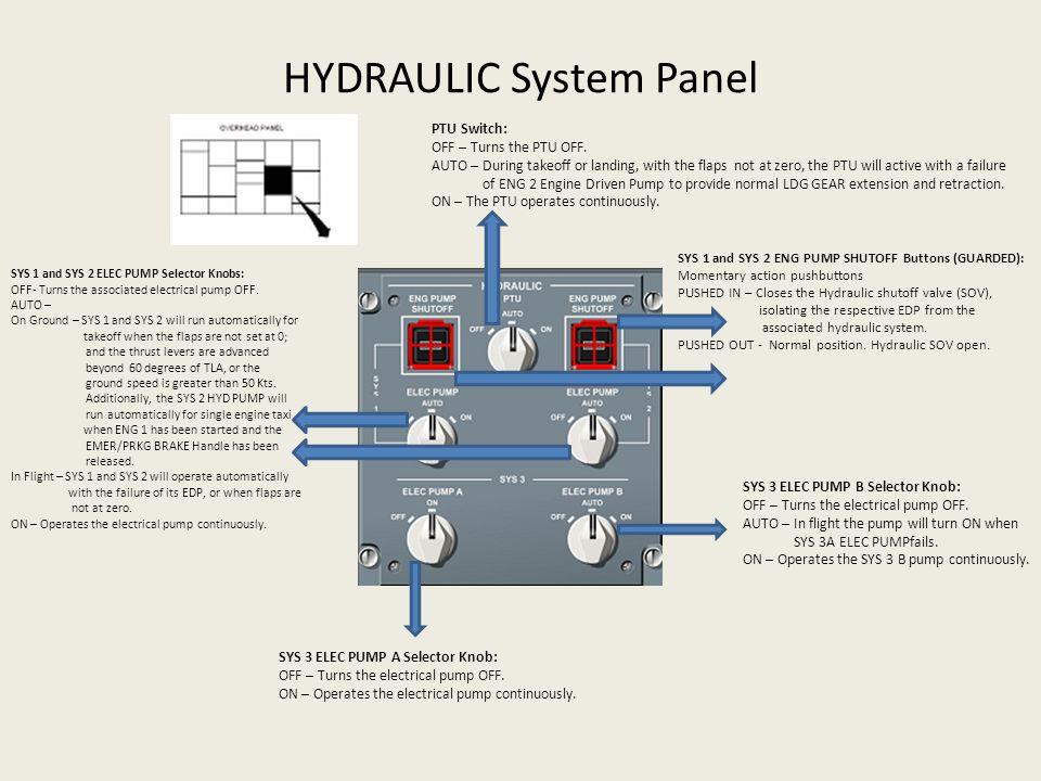 HYDRAULIC System Panel