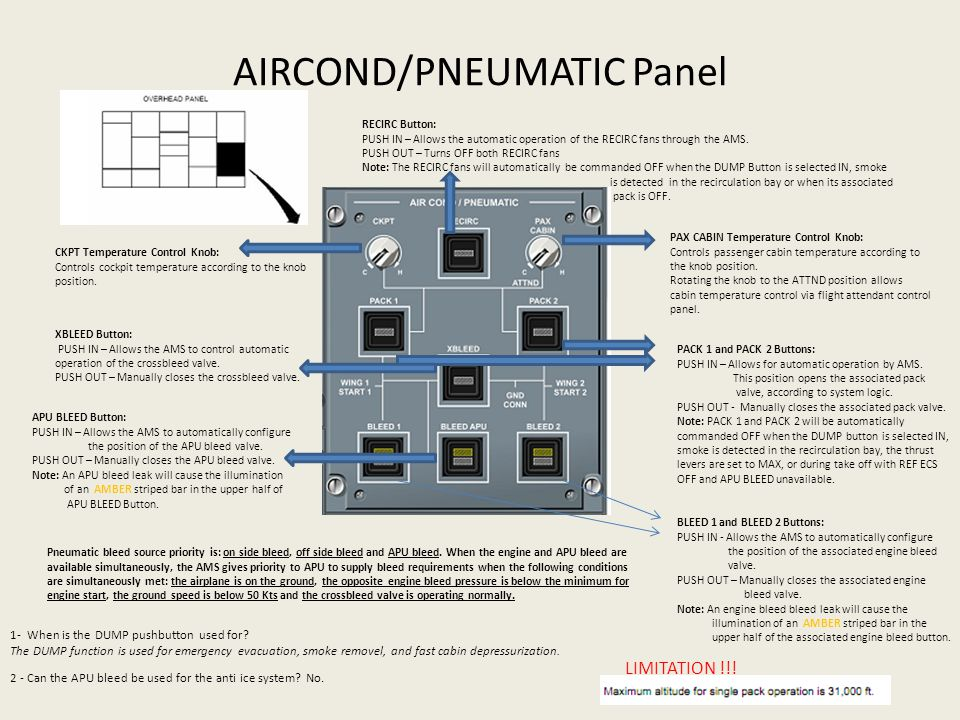 AIRCOND/PNEUMATIC Panel