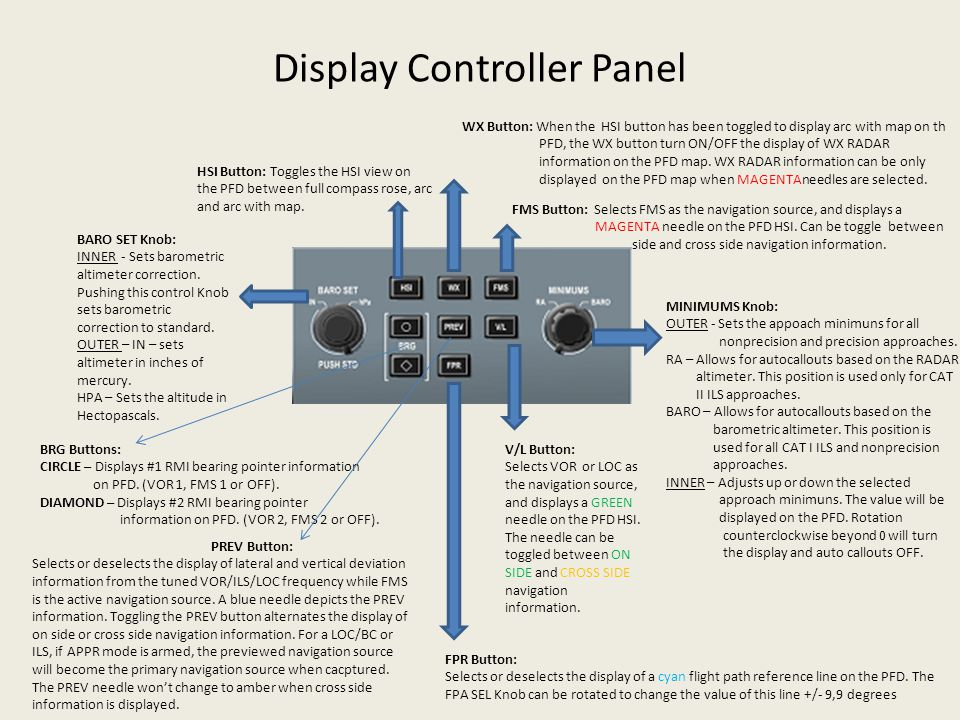 Display Controller Panel