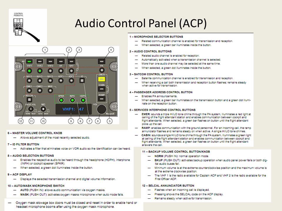Audio Control Panel (ACP)