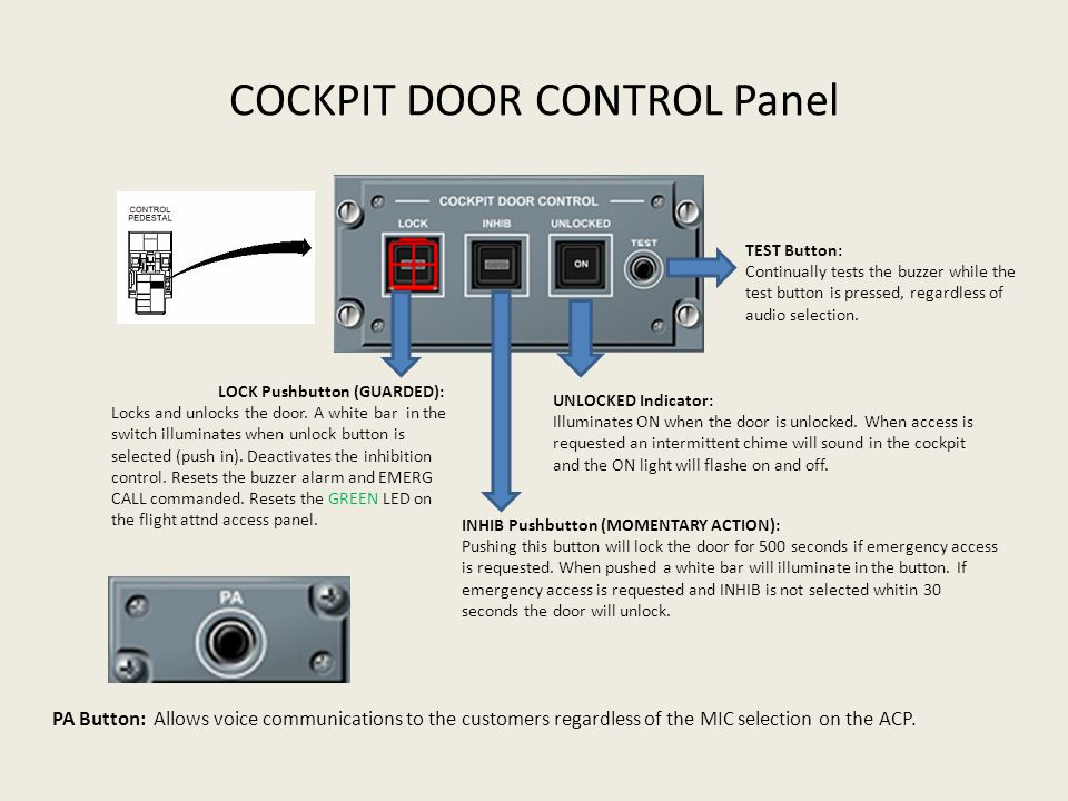 COCKPIT DOOR CONTROL Panel