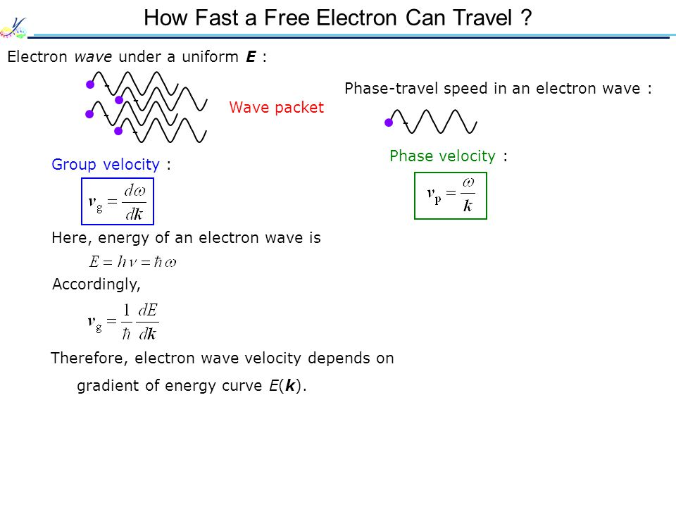How Fast a Free Electron Can Travel