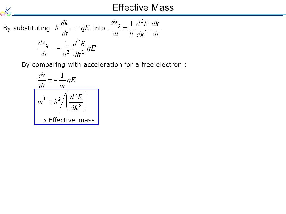 Effective Mass By substituting into