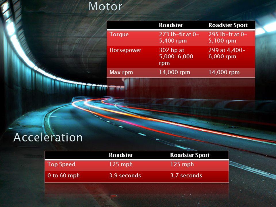 Motor Acceleration Roadster Roadster Sport Torque