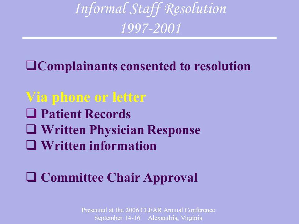 Informal Staff Resolution 1997-2001