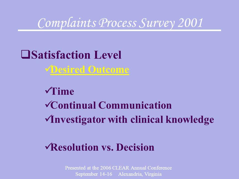 Complaints Process Survey 2001