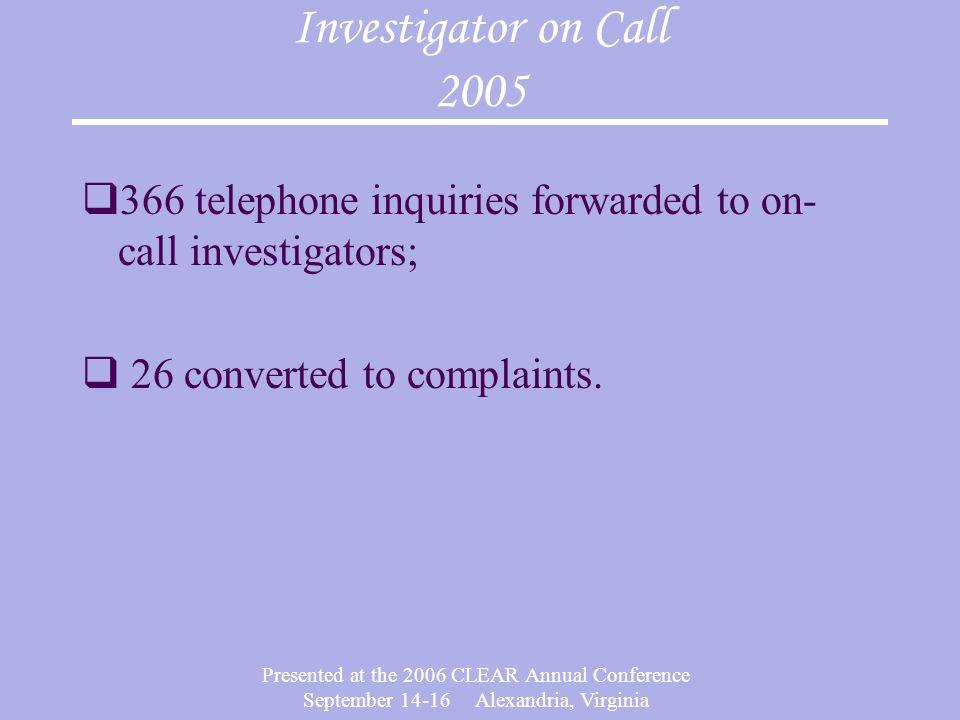 Investigator on Call 2005 366 telephone inquiries forwarded to on-call investigators; 26 converted to complaints.
