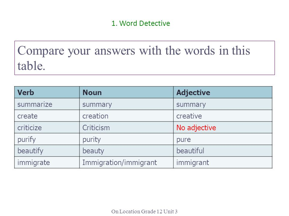 Compare your answers with the words in this table.