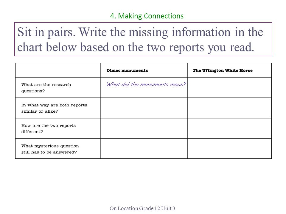 4. Making Connections Sit in pairs. Write the missing information in the chart below based on the two reports you read.