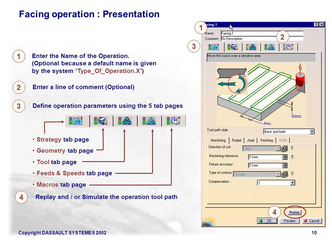 Facing operation : Presentation