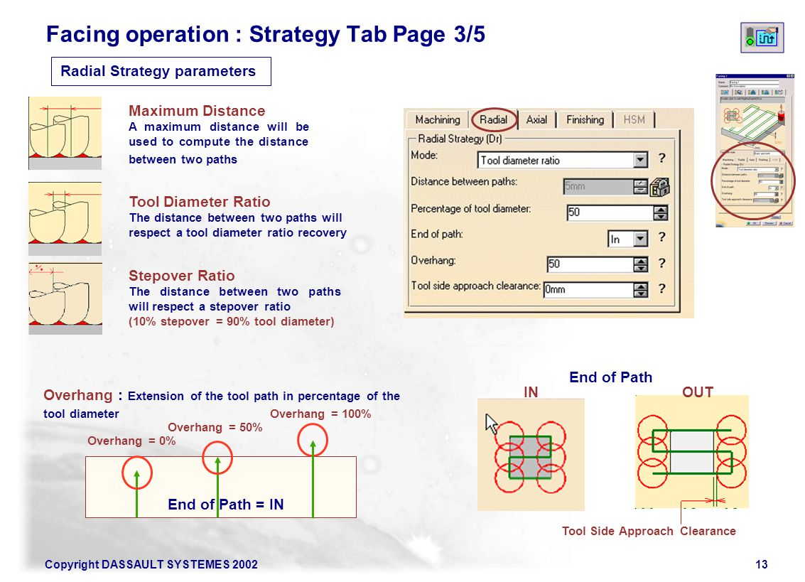 Facing operation : Strategy Tab Page 3/5