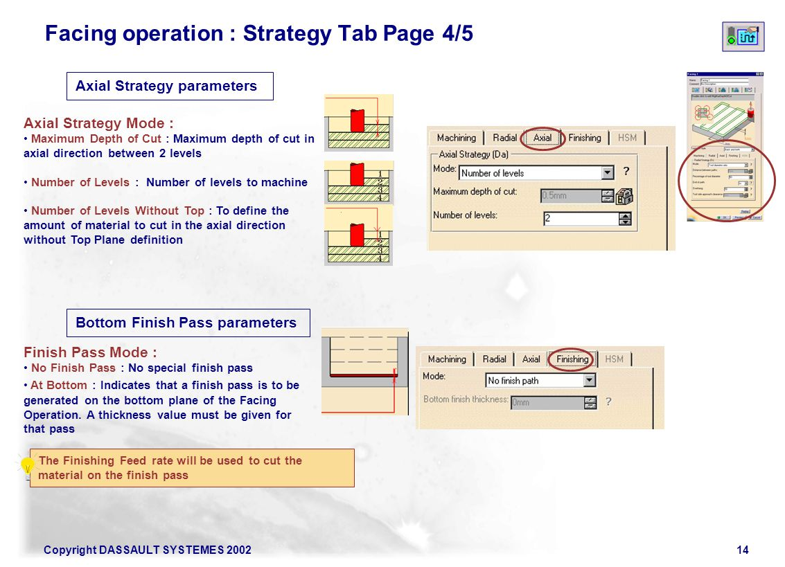 Facing operation : Strategy Tab Page 4/5