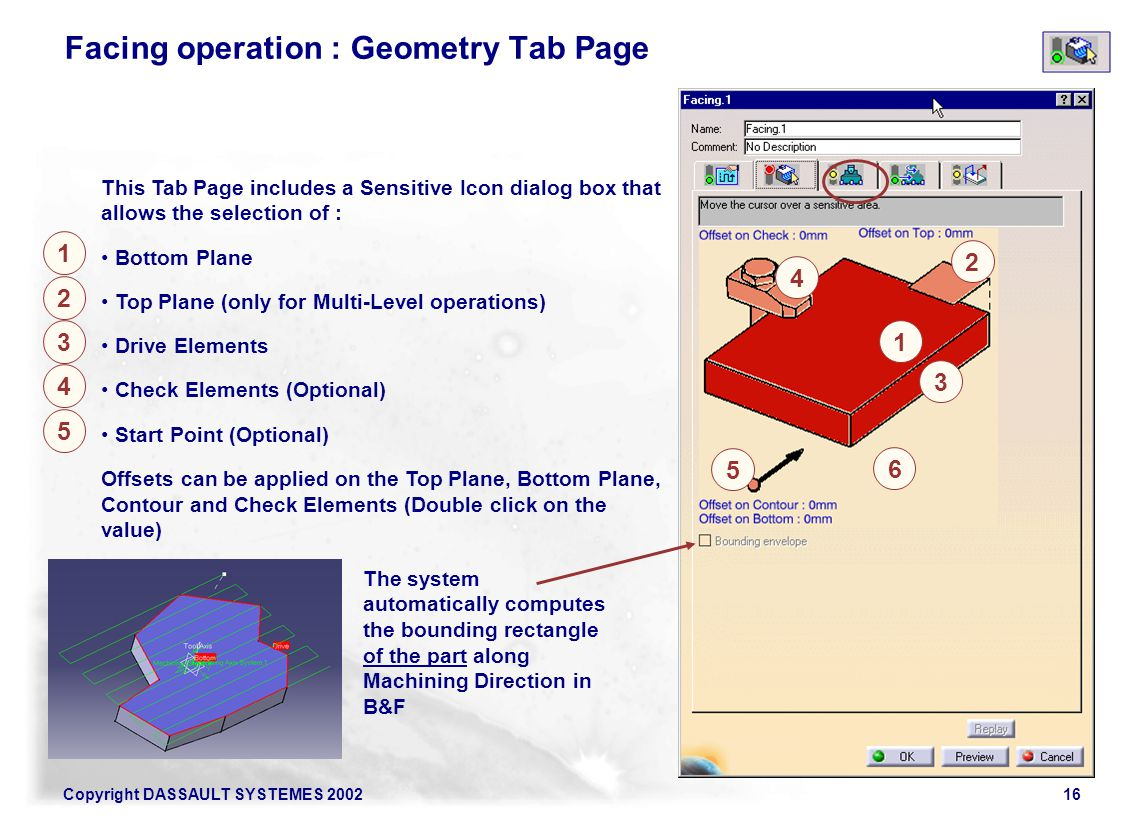Facing operation : Geometry Tab Page