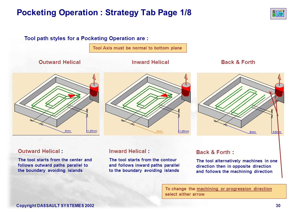 Pocketing Operation : Strategy Tab Page 1/8