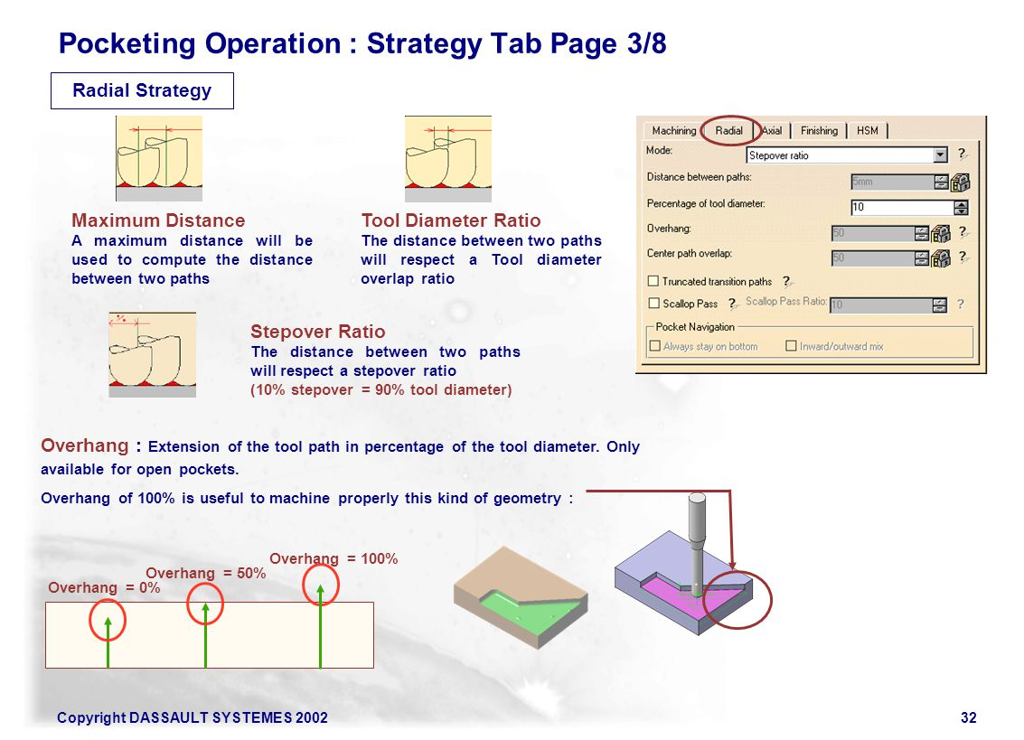 Pocketing Operation : Strategy Tab Page 3/8