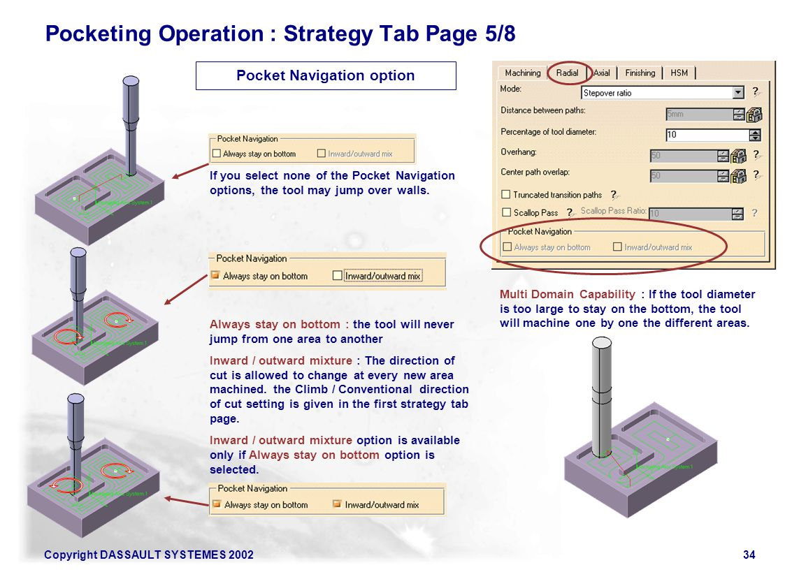 Pocketing Operation : Strategy Tab Page 5/8