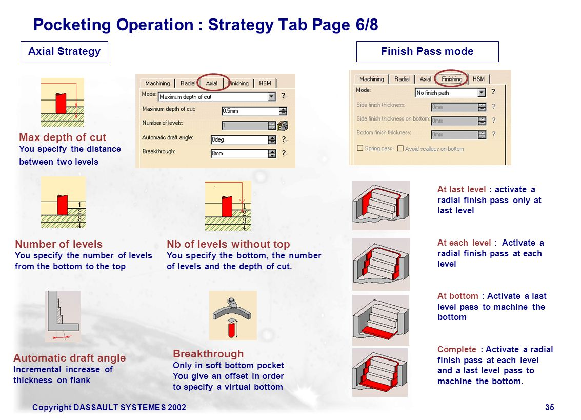 Pocketing Operation : Strategy Tab Page 6/8