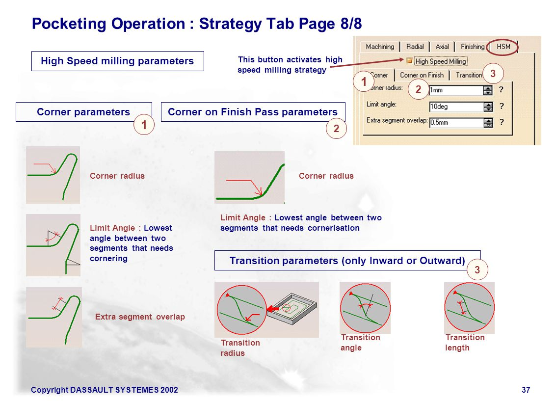 Pocketing Operation : Strategy Tab Page 8/8