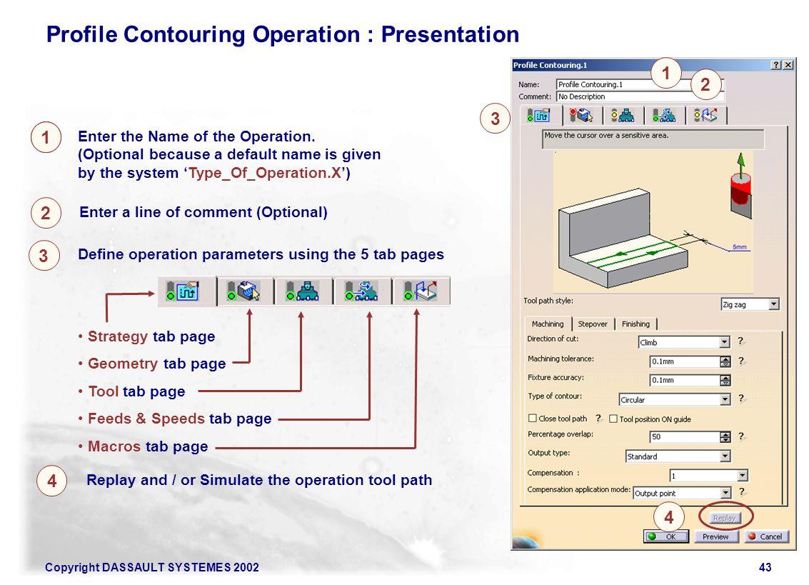 Profile Contouring Operation : Presentation