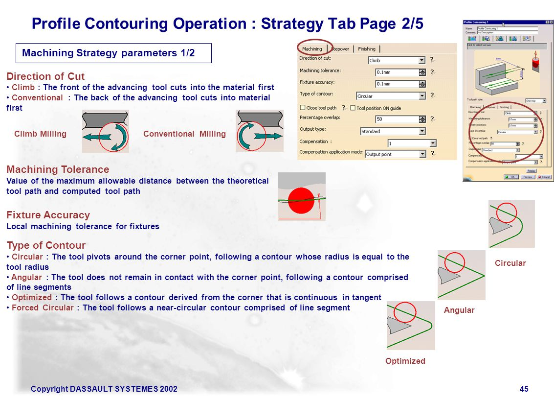 Profile Contouring Operation : Strategy Tab Page 2/5
