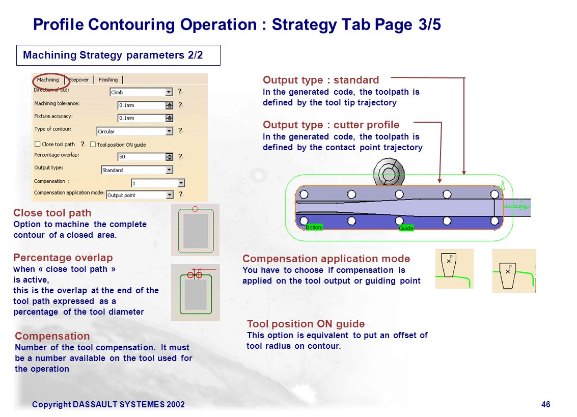 Profile Contouring Operation : Strategy Tab Page 3/5