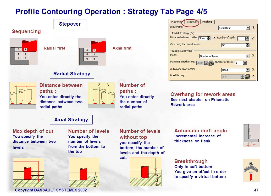 Profile Contouring Operation : Strategy Tab Page 4/5