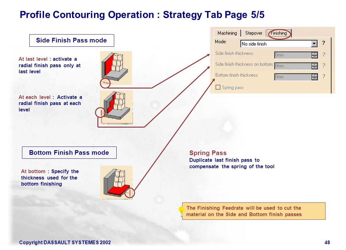 Profile Contouring Operation : Strategy Tab Page 5/5