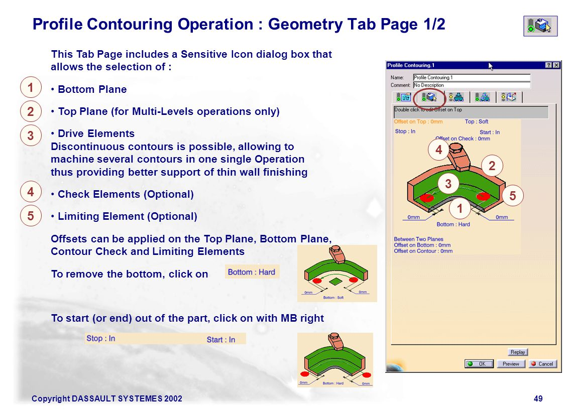 Profile Contouring Operation : Geometry Tab Page 1/2