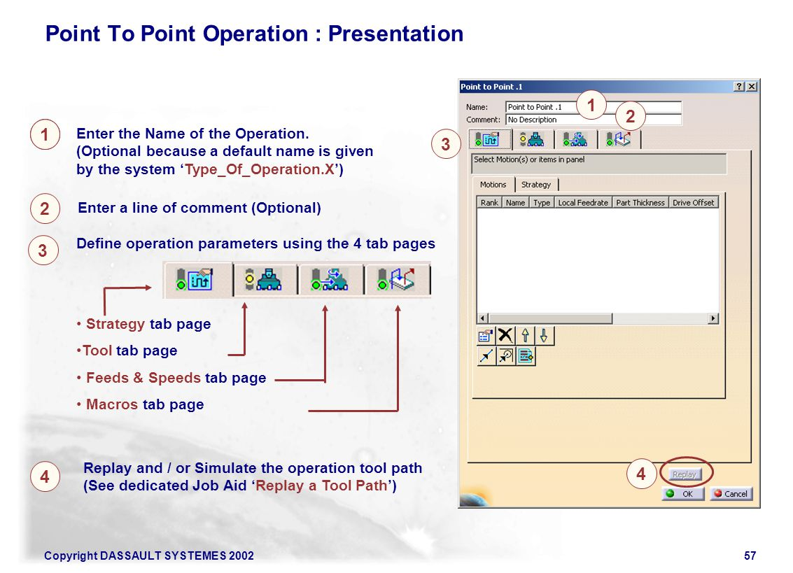 Point To Point Operation : Presentation