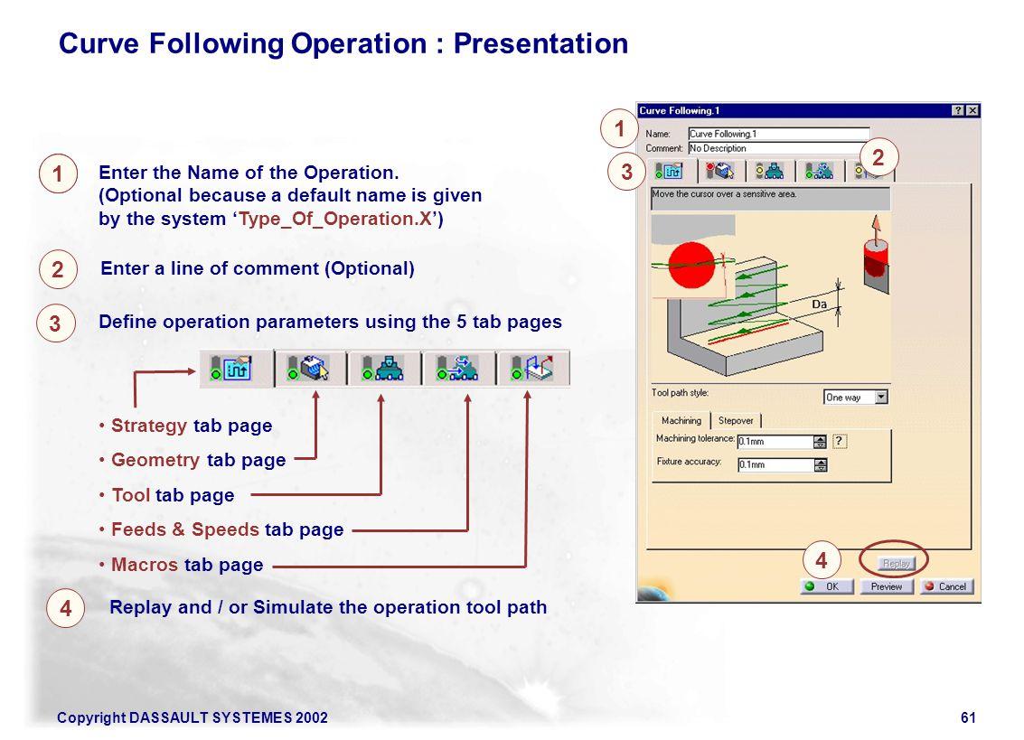 Curve Following Operation : Presentation