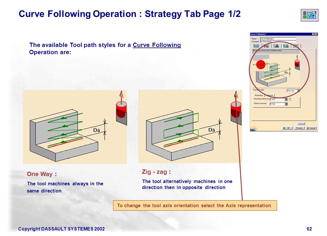 Curve Following Operation : Strategy Tab Page 1/2