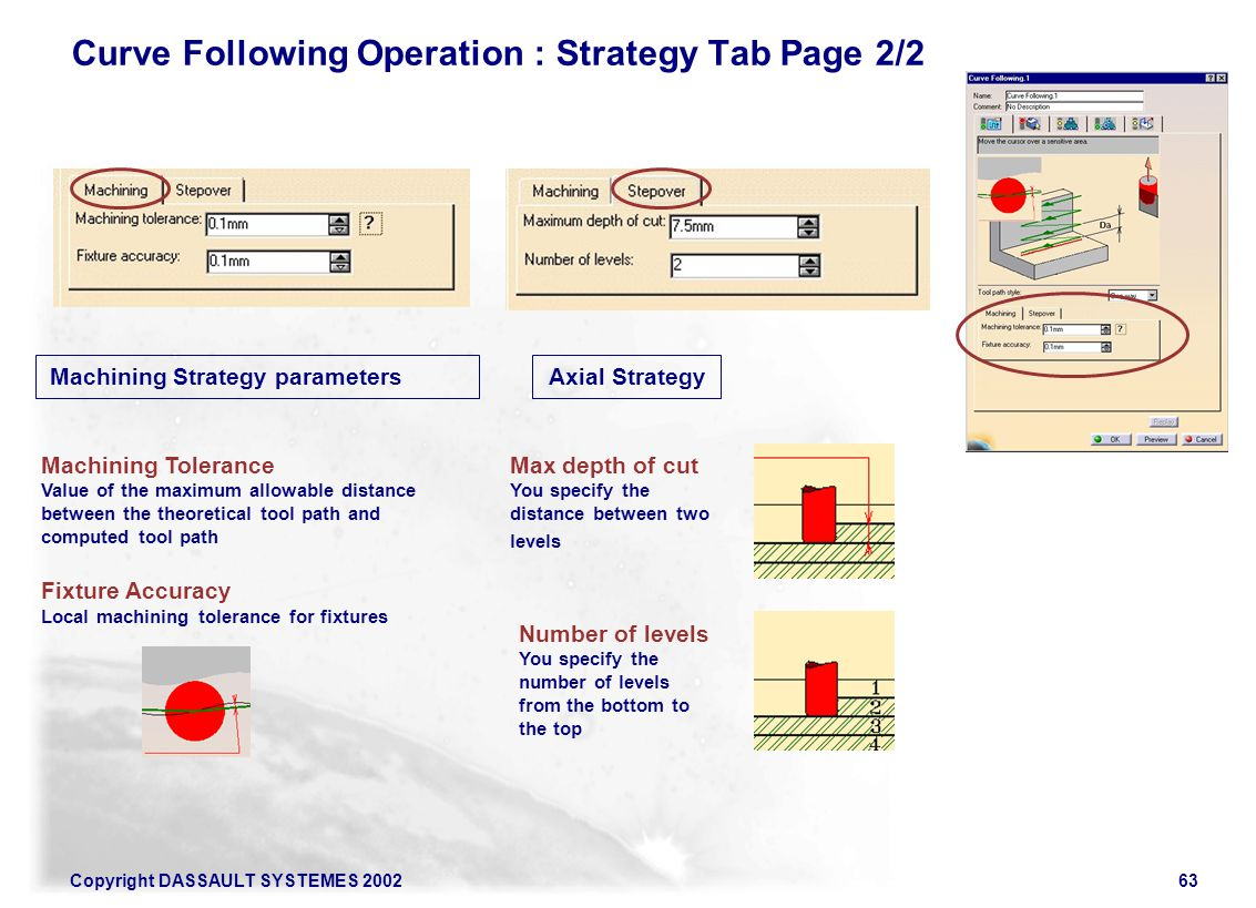 Curve Following Operation : Strategy Tab Page 2/2