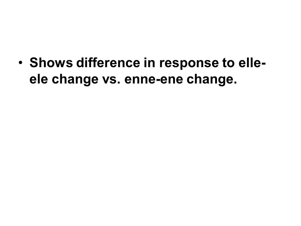 Shows difference in response to elle-ele change vs. enne-ene change.