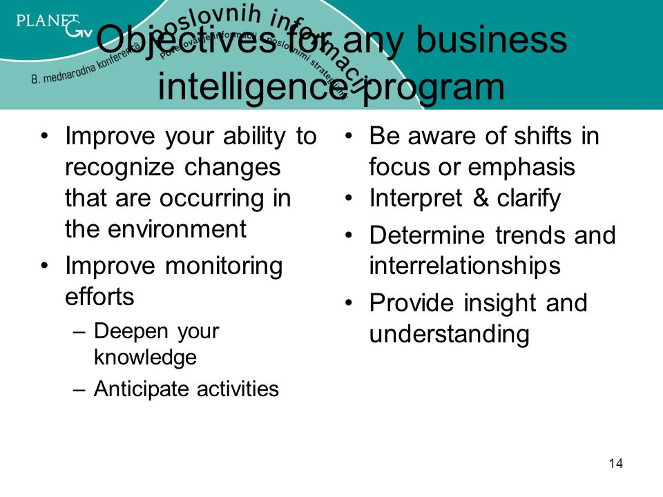 Objectives for any business intelligence program