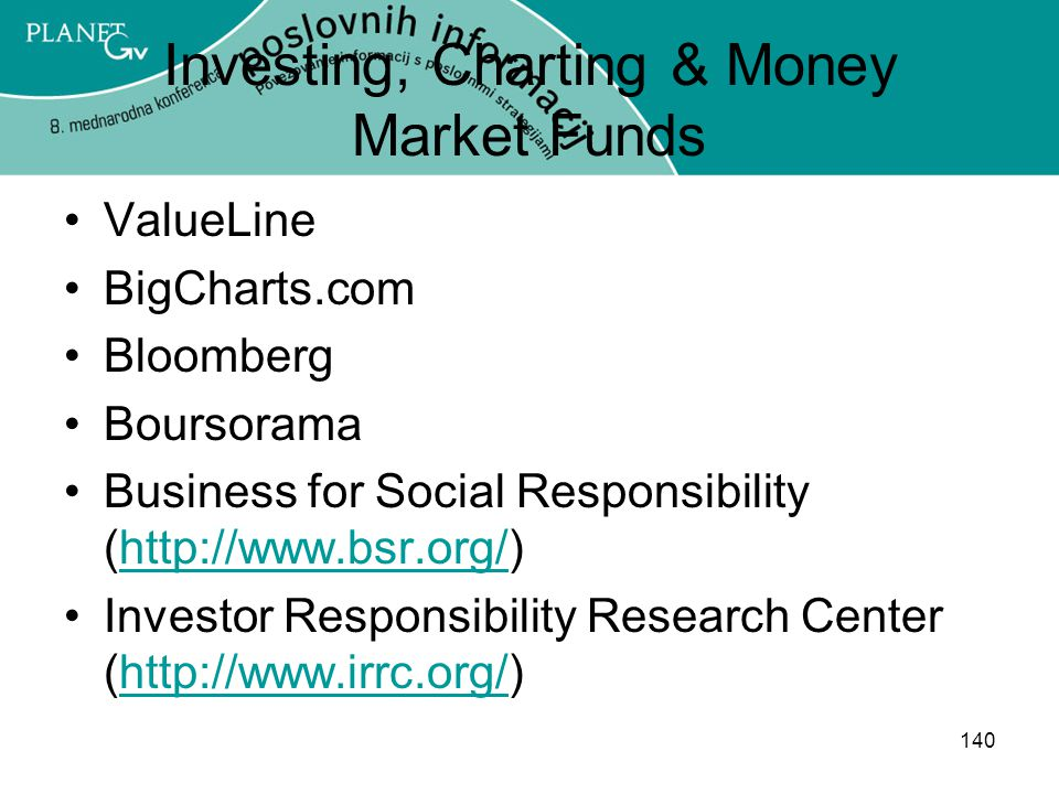 Investing, Charting & Money Market Funds