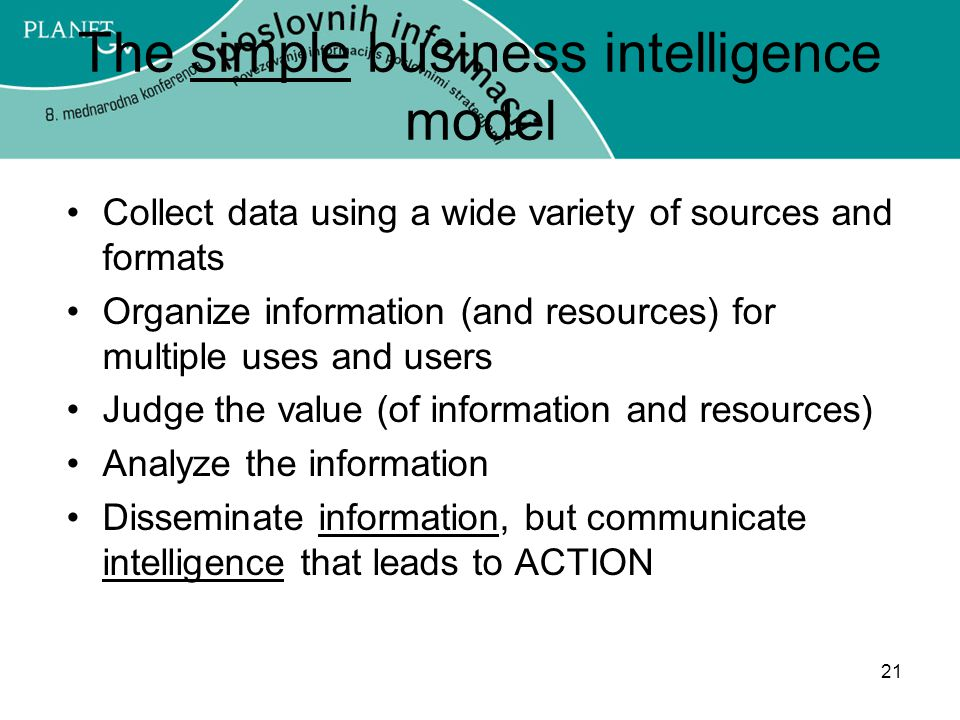 The simple business intelligence model