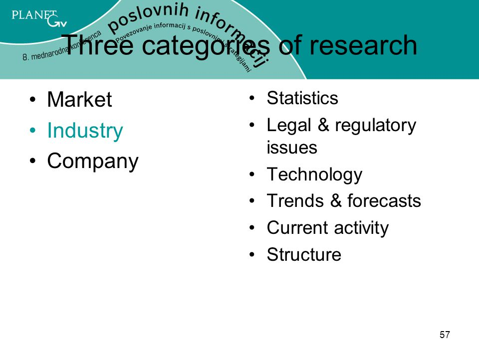 Three categories of research