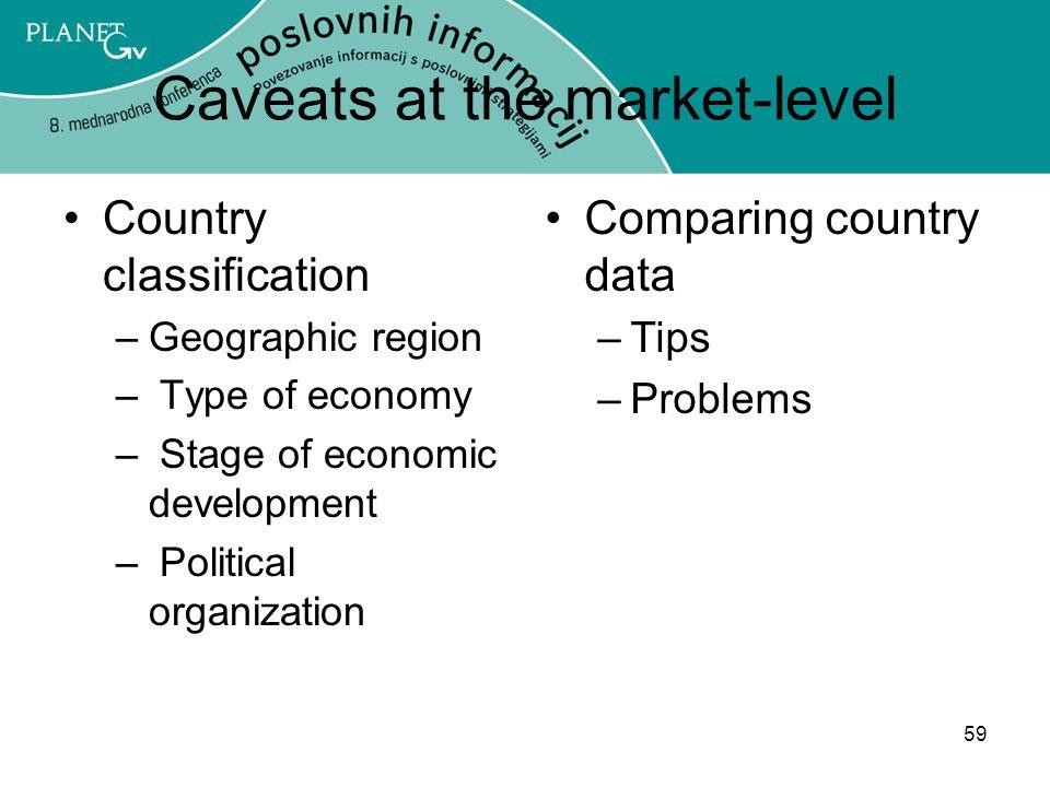 Caveats at the market-level