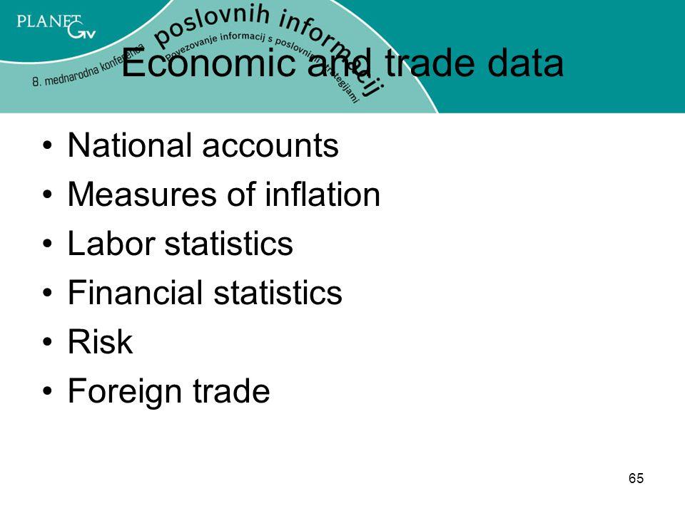 Economic and trade data