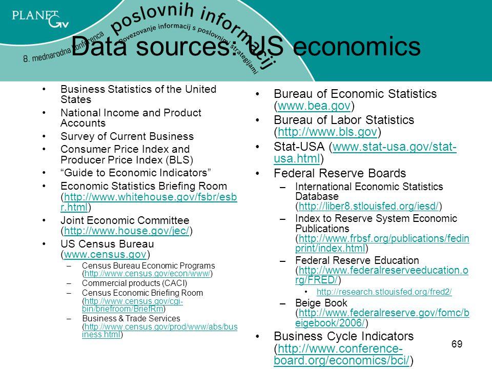Data sources: US economics