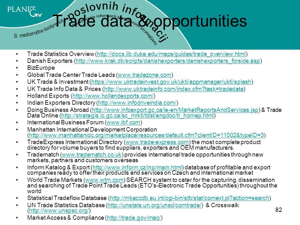 Trade data & opportunities