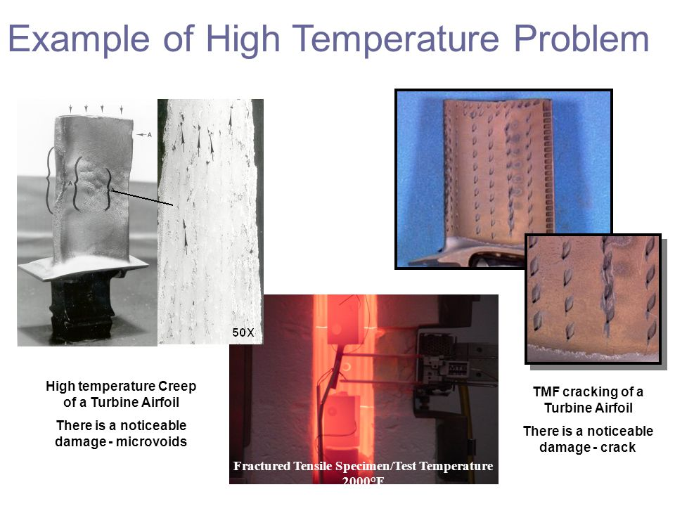 Example of High Temperature Problem