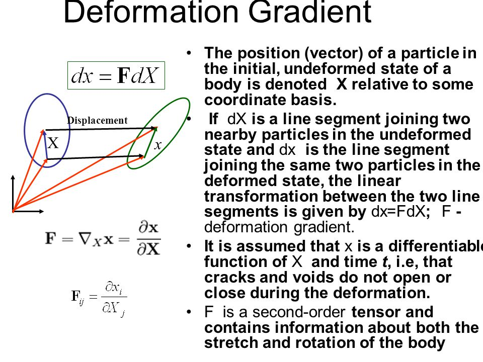 Deformation Gradient The position (vector) of a particle in the initial, undeformed state of a body is denoted X relative to some coordinate basis.